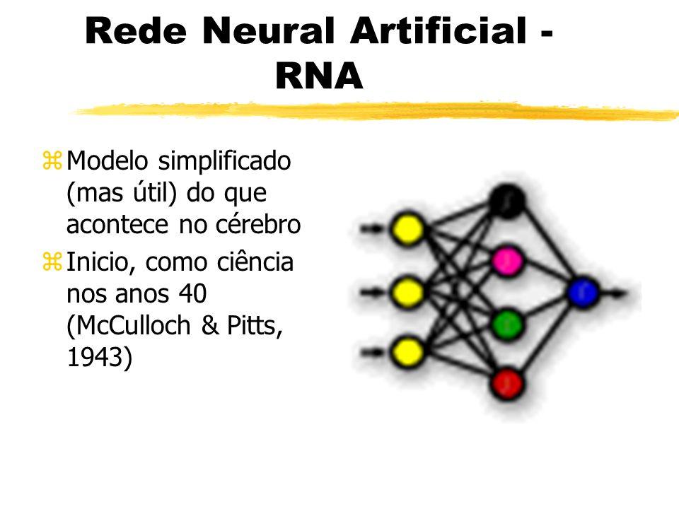 Rede Neural Artificial - RNA zNos anos 80 constatou-se a sua aplicabilidade devido ao desenvolvimento de algoritmos para treinamento e computadores velozes.
