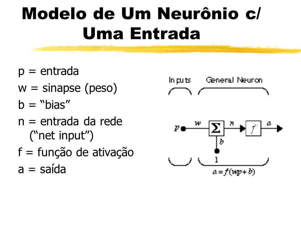Backpropagation Algorithm zRetropropagação do erro zPossibilitou o treinamento de redes neurais com mais de uma camada z1980s zRN com uma camada (perceptron) só serve para problemas linearmente discriminantes