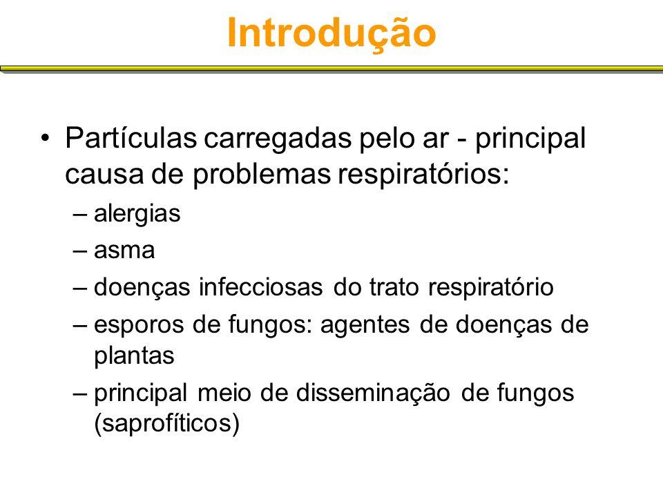 Introdução Partículas carregadas pelo ar - principal causa de problemas respiratórios: –alergias –asma –doenças infecciosas do trato respiratório –esporos de fungos: agentes de doenças de plantas –principal meio de disseminação de fungos (saprofíticos)