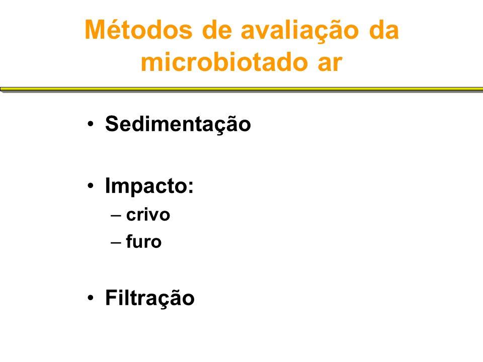 Métodos de avaliação da microbiotado ar Sedimentação Impacto: –crivo –furo Filtração