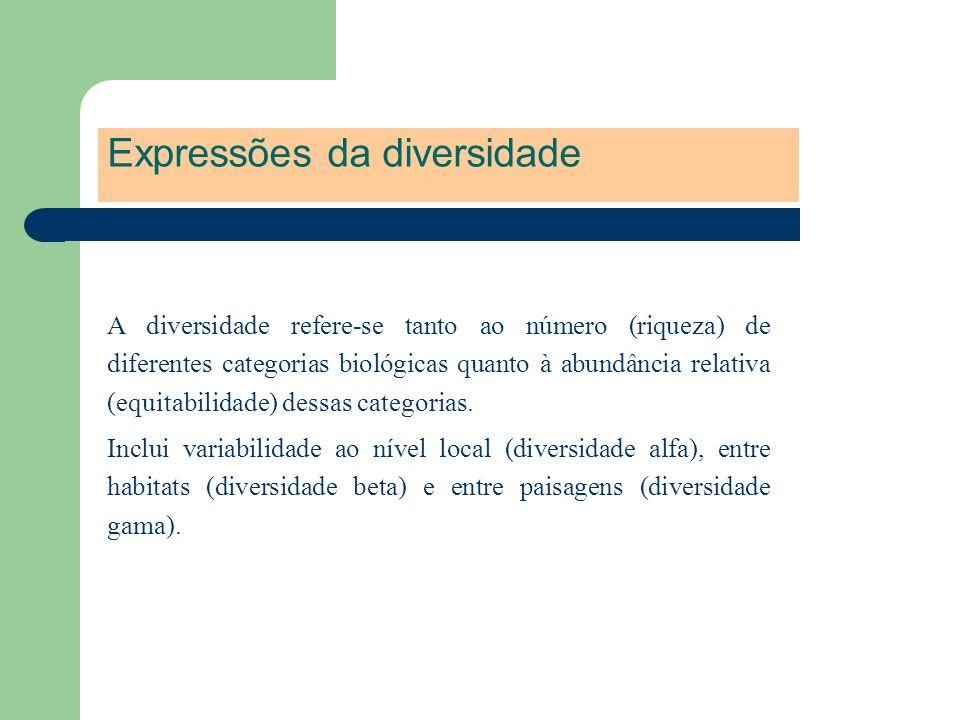 Expressões da diversidade A diversidade refere-se tanto ao número (riqueza) de diferentes categorias biológicas quanto à abundância relativa (equitabi