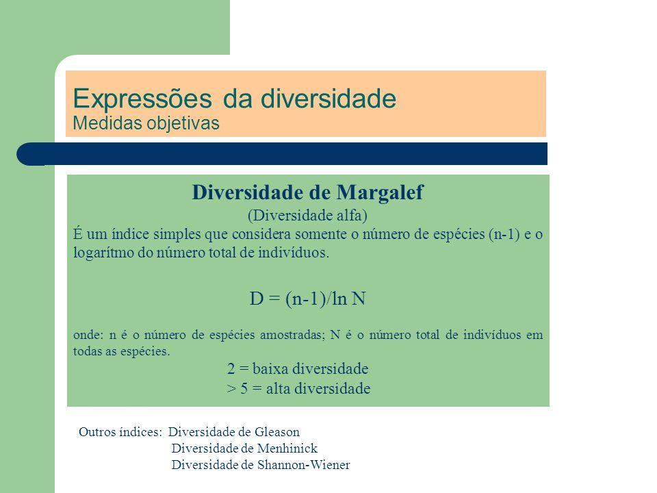 Expressões da diversidade Medidas objetivas Diversidade de Margalef (Diversidade alfa) É um índice simples que considera somente o número de espécies