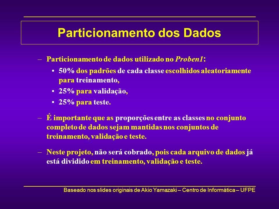 _____________________________________________________________________________ Baseado nos slides originais de Akio Yamazaki – Centro de Informática – UFPE _____________________________________________________________________________ Particionamento dos Dados –Particionamento de dados utilizado no Proben1 : 50% dos padrões de cada classe escolhidos aleatoriamente para treinamento, 25% para validação, 25% para teste.