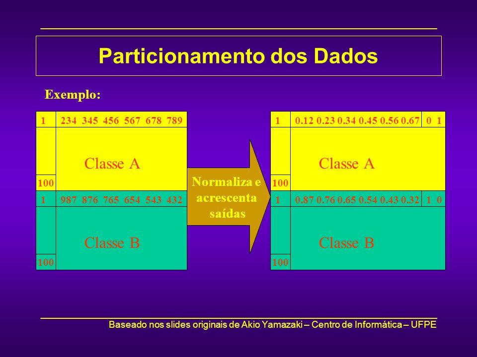 _____________________________________________________________________________ Baseado nos slides originais de Akio Yamazaki – Centro de Informática – UFPE _____________________________________________________________________________ Particionamento dos Dados 234 345 456 567 678 7891 100 Classe A 987 876 765 654 543 4321 100 Classe B Normaliza e acrescenta saídas 0.12 0.23 0.34 0.45 0.56 0.671 100 Classe A 0 1 0.87 0.76 0.65 0.54 0.43 0.321 Classe B 1 0 100 Exemplo: