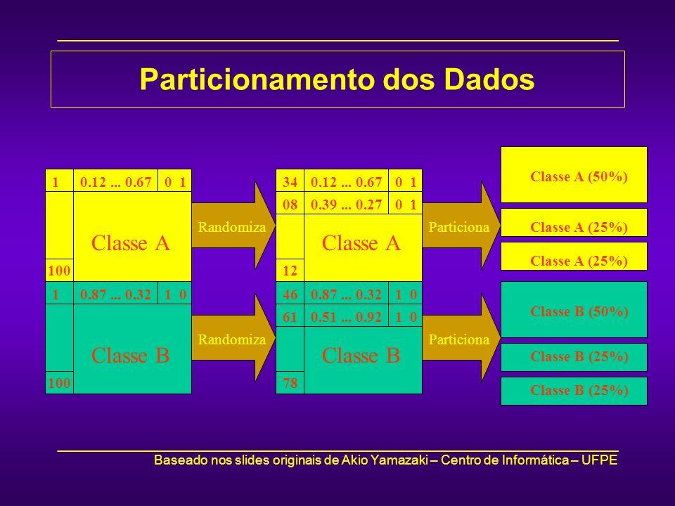 _____________________________________________________________________________ Baseado nos slides originais de Akio Yamazaki – Centro de Informática – UFPE _____________________________________________________________________________ Parada por Erro Mínimo de Validação –É recomendável que o treinamento seja interrompido quando o erro no conjunto de validação atingir um mínimo.