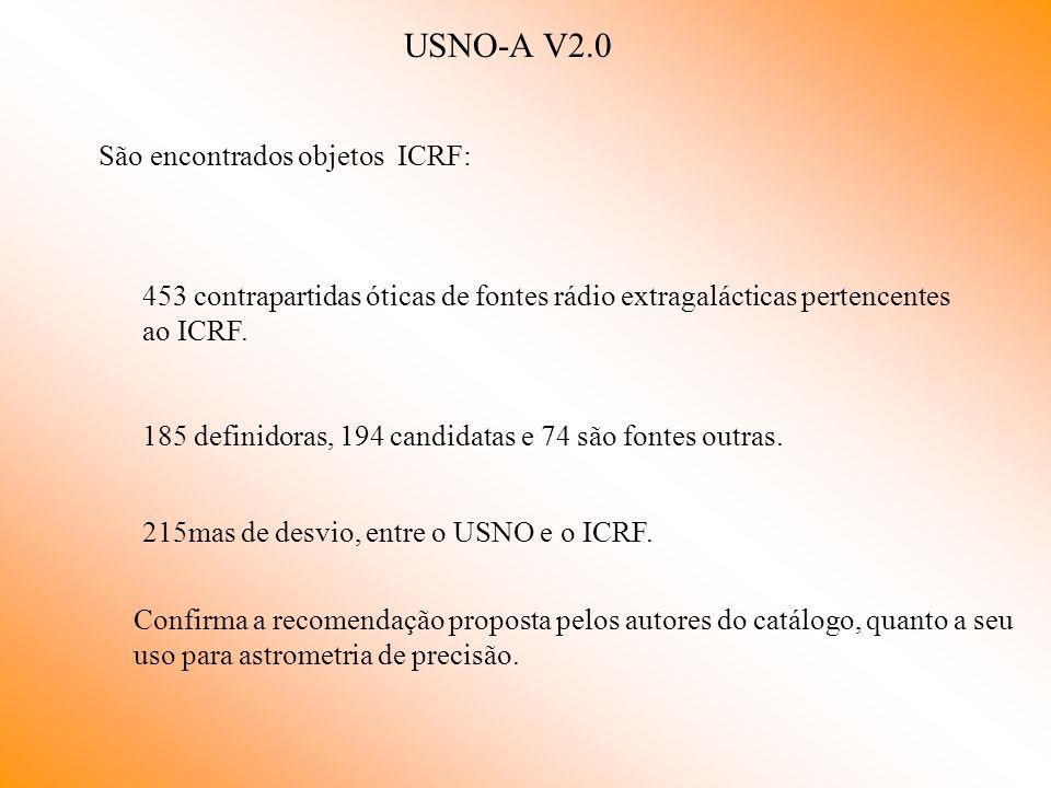 USNO-A V2.0 453 contrapartidas óticas de fontes rádio extragalácticas pertencentes ao ICRF. 185 definidoras, 194 candidatas e 74 são fontes outras. 21