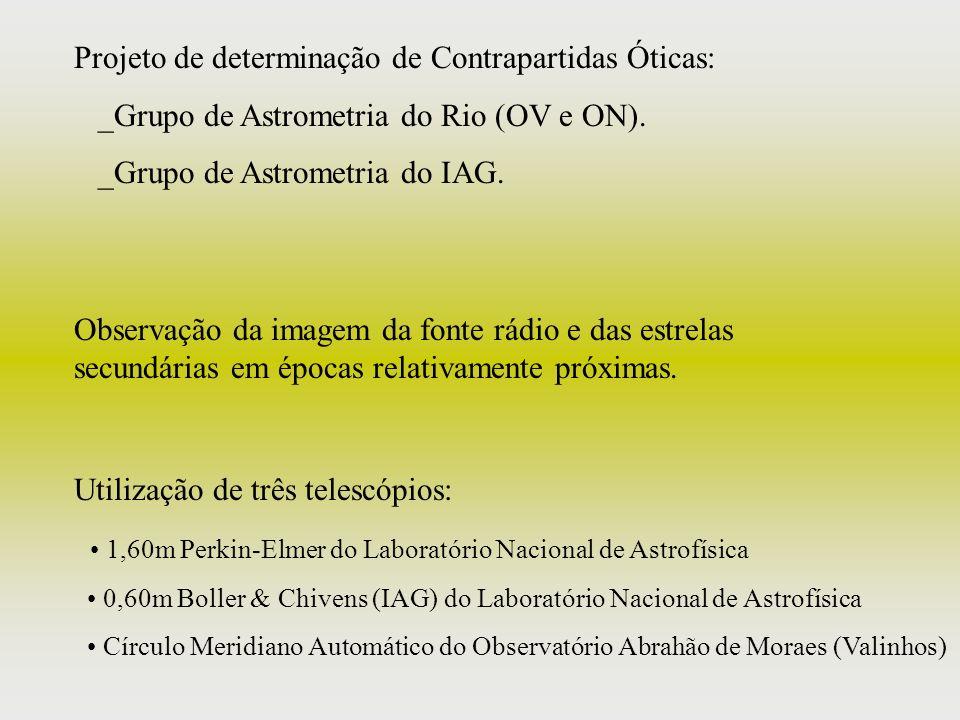 Projeto de determinação de Contrapartidas Óticas: _Grupo de Astrometria do Rio (OV e ON). _Grupo de Astrometria do IAG. Utilização de três telescópios