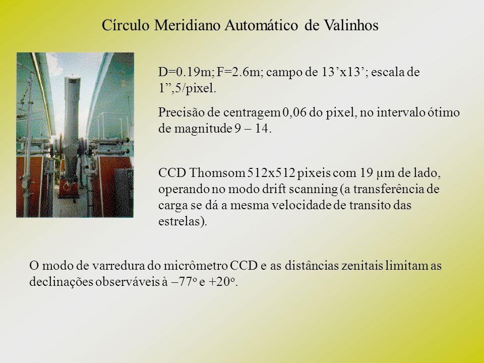 Círculo Meridiano Automático de Valinhos D=0.19m; F=2.6m; campo de 13x13; escala de 1,5/pixel. Precisão de centragem 0,06 do pixel, no intervalo ótimo