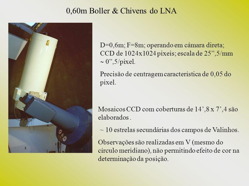0,60m Boller & Chivens do LNA D=0,6m; F=8m; operando em câmara direta; CCD de 1024x1024 pixeis; escala de 25,5/mm 0,5/pixel. Precisão de centragem car