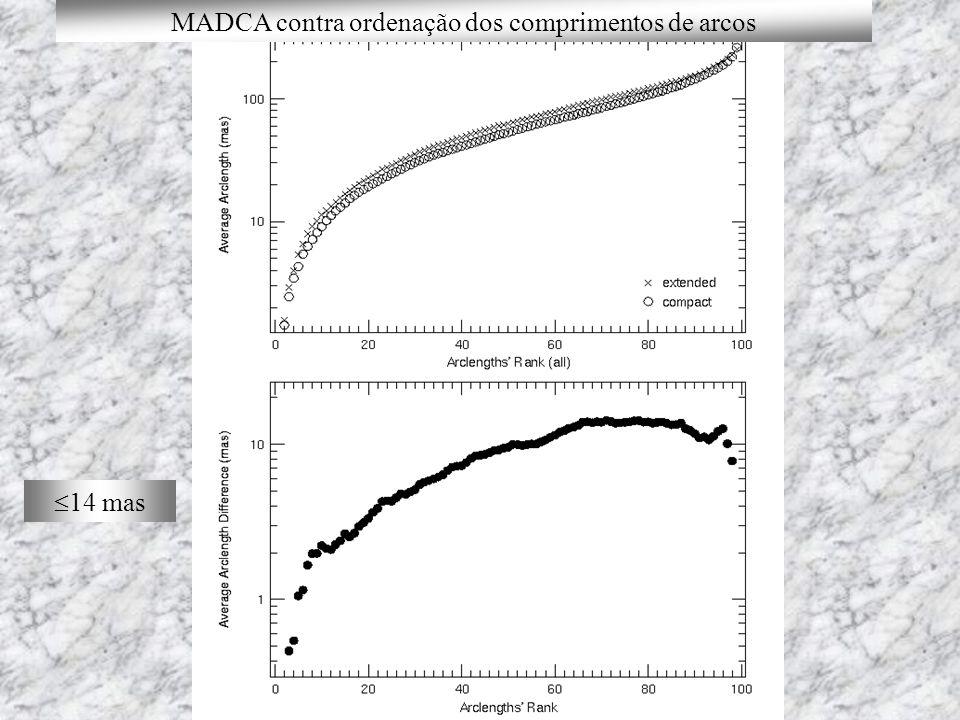 MADCA contra ordenação dos comprimentos de arcos 14 mas