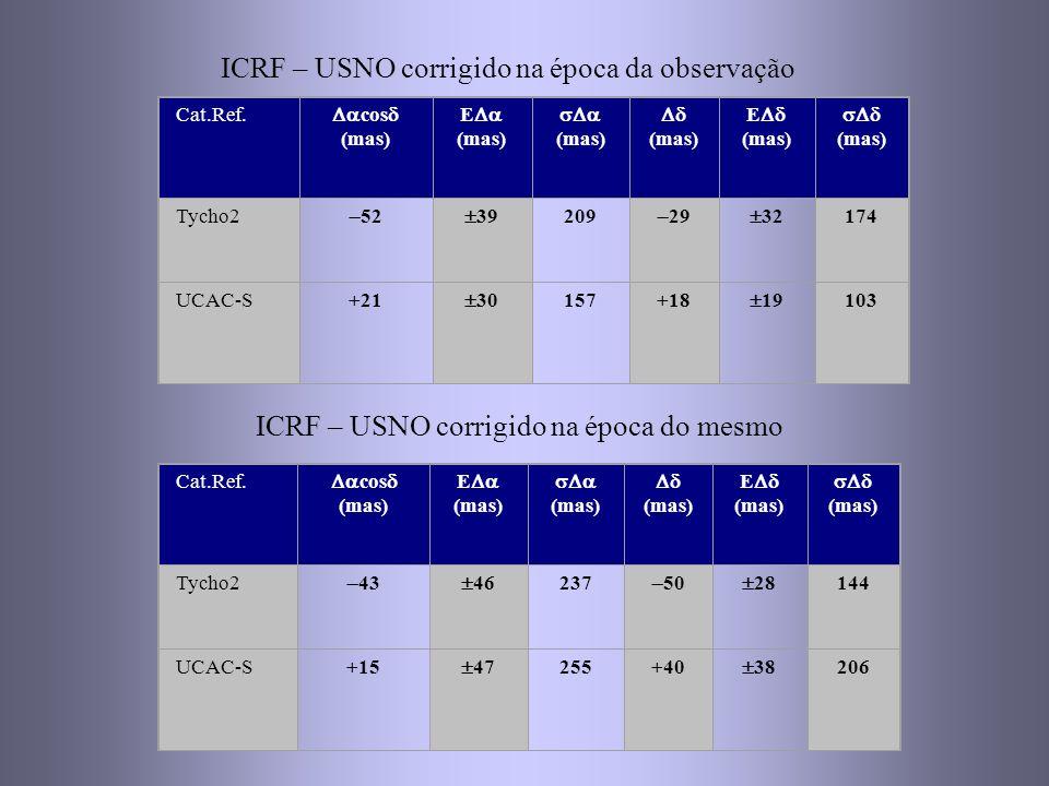 ICRF – USNO corrigido na época da observação ICRF – USNO corrigido na época do mesmo Cat.Ref. cos (mas) E (mas) (mas) (mas) E (mas) (mas) Tycho2 43 46