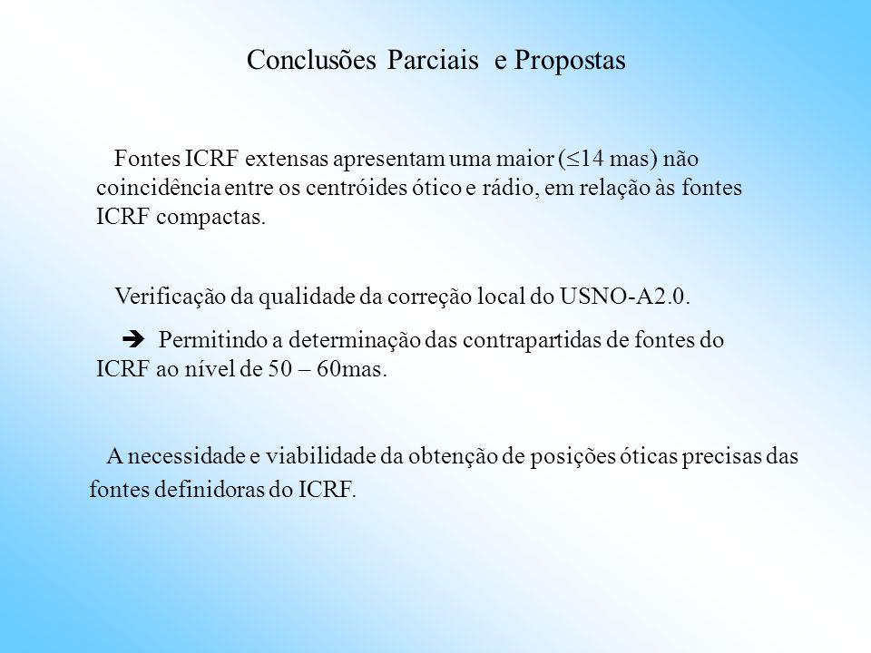 Conclusões Parciais e Propostas Fontes ICRF extensas apresentam uma maior ( 14 mas) não coincidência entre os centróides ótico e rádio, em relação às fontes ICRF compactas.