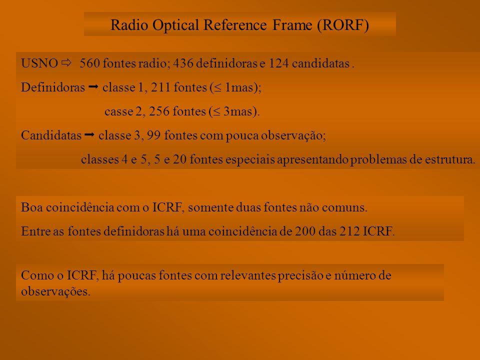 Radio Optical Reference Frame (RORF) USNO 560 fontes radio; 436 definidoras e 124 candidatas. Definidoras classe 1, 211 fontes ( 1mas); casse 2, 256 f