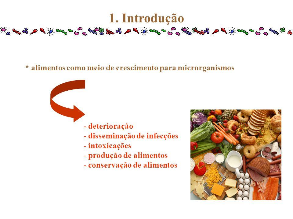 * alimentos como meio de crescimento para microrganismos - deterioração - disseminação de infecções - intoxicações - produção de alimentos - conservaç