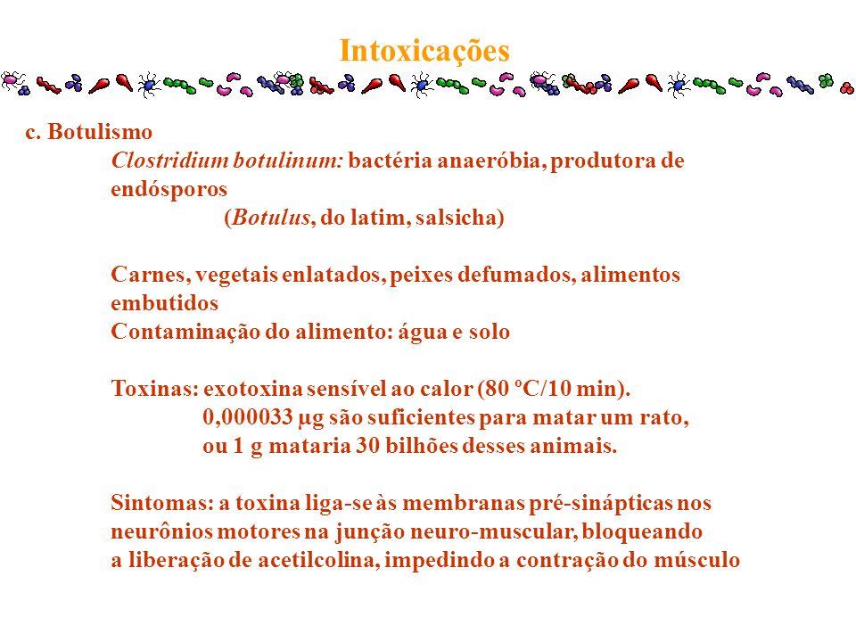Intoxicações c. Botulismo Clostridium botulinum: bactéria anaeróbia, produtora de endósporos (Botulus, do latim, salsicha) Carnes, vegetais enlatados,