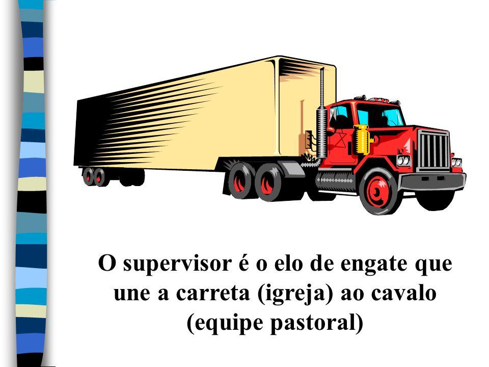 ESTRUTURA CONSEQÜÊNCIASISTEMA DE CUIDADO E ACOMPANHAMENTO