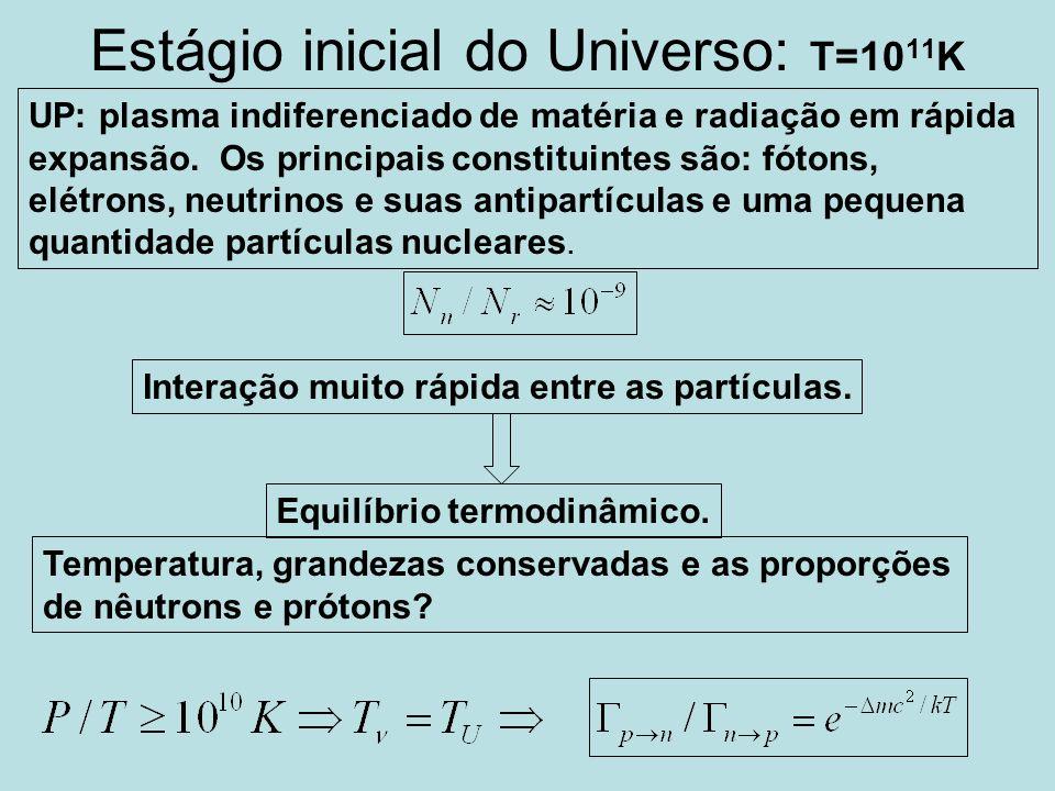 Estágio inicial do Universo: T=10 11 K UP: plasma indiferenciado de matéria e radiação em rápida expansão. Os principais constituintes são: fótons, el