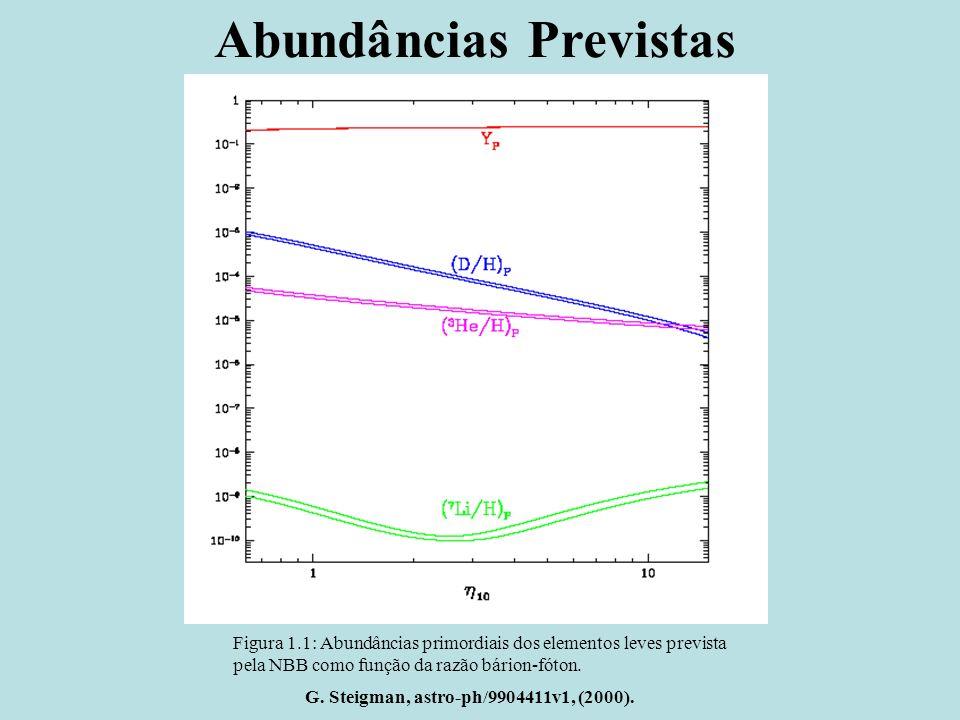 Figura 1.1: Abundâncias primordiais dos elementos leves prevista pela NBB como função da razão bárion-fóton. Abundâncias Previstas G. Steigman, astro-