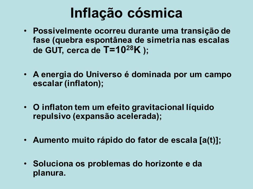 Possivelmente ocorreu durante uma transição de fase (quebra espontânea de simetria nas escalas de GUT, cerca de T=10 28 K ); A energia do Universo é d