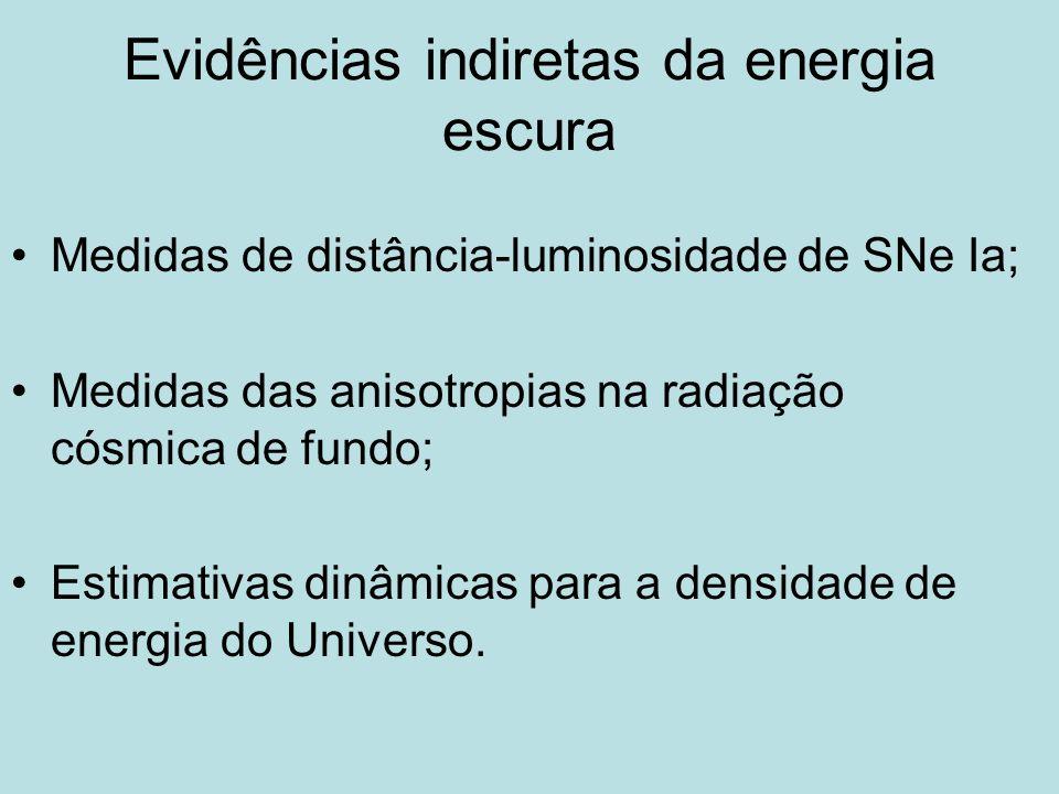 Evidências indiretas da energia escura Medidas de distância-luminosidade de SNe Ia; Medidas das anisotropias na radiação cósmica de fundo; Estimativas