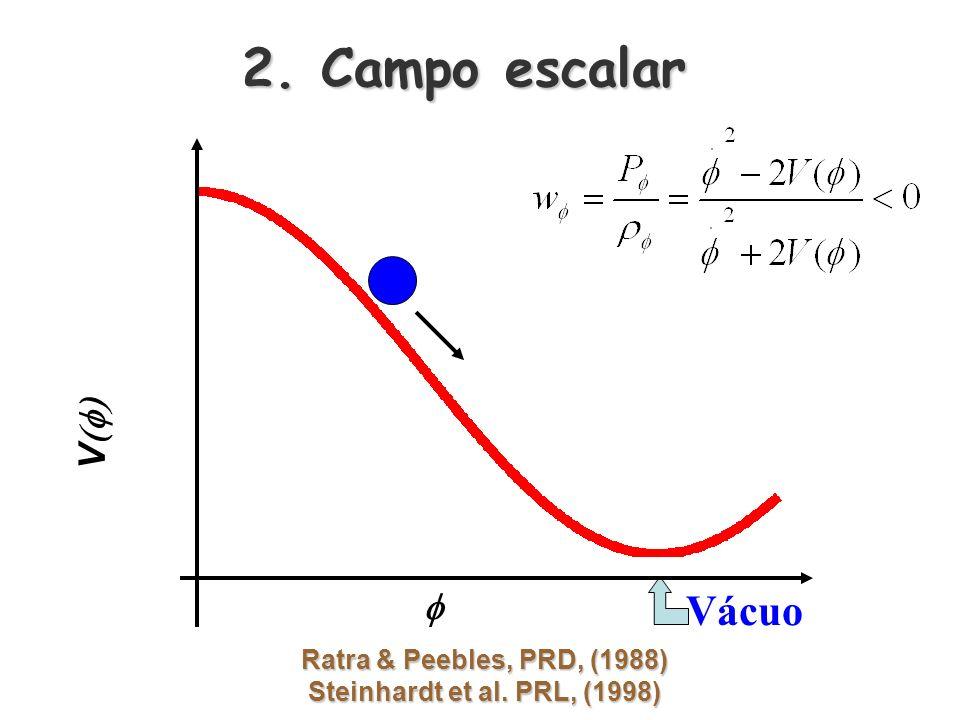 Vácuo V 2. Campo escalar Ratra & Peebles, PRD, (1988) Steinhardt et al. PRL, (1998)