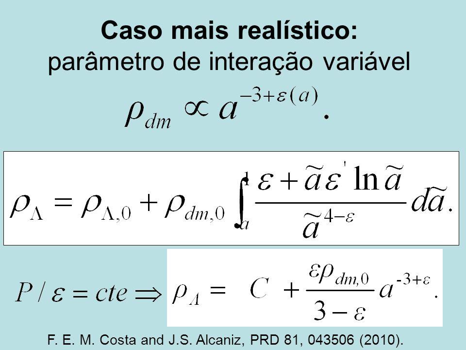 Caso mais realístico: parâmetro de interação variável F. E. M. Costa and J.S. Alcaniz, PRD 81, 043506 (2010).