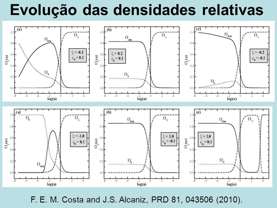 Evolução das densidades relativas F. E. M. Costa and J.S. Alcaniz, PRD 81, 043506 (2010).