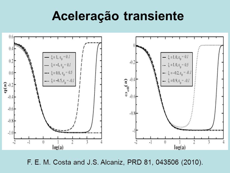 Aceleração transiente F. E. M. Costa and J.S. Alcaniz, PRD 81, 043506 (2010).