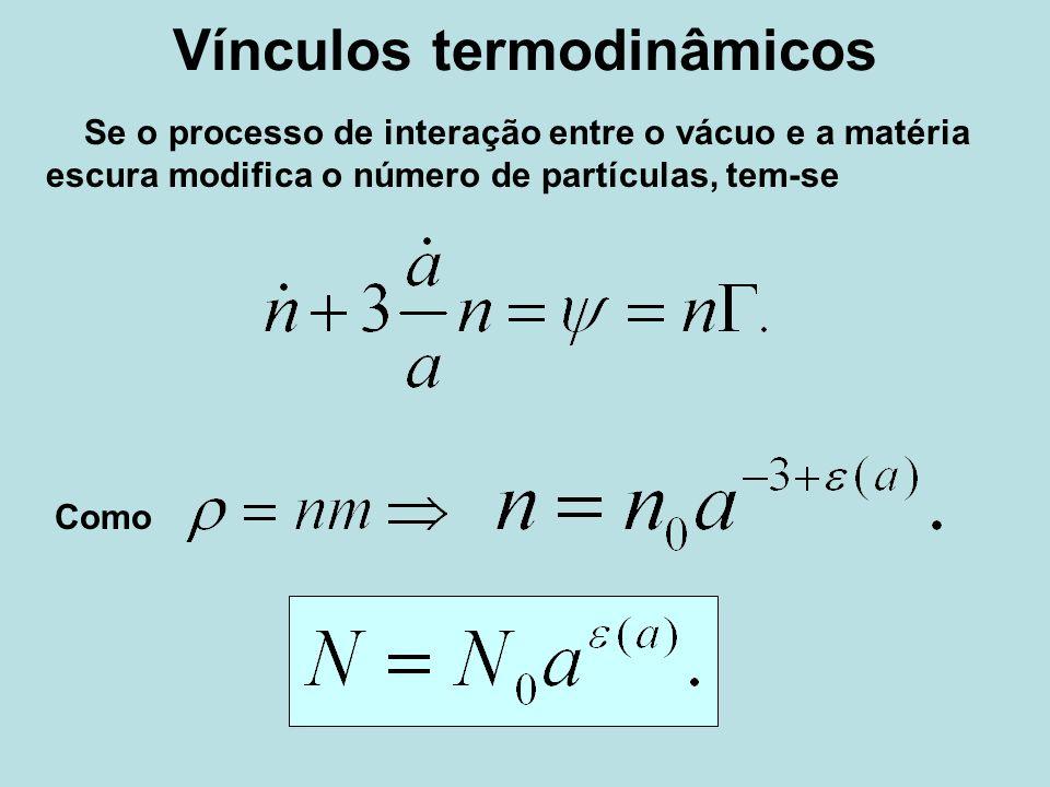 Vínculos termodinâmicos Se o processo de interação entre o vácuo e a matéria escura modifica o número de partículas, tem-se Como