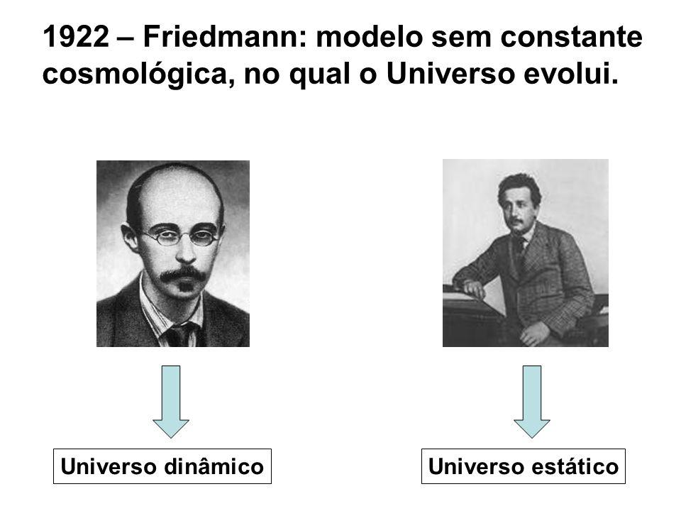 1922 – Friedmann: modelo sem constante cosmológica, no qual o Universo evolui. Universo estáticoUniverso dinâmico
