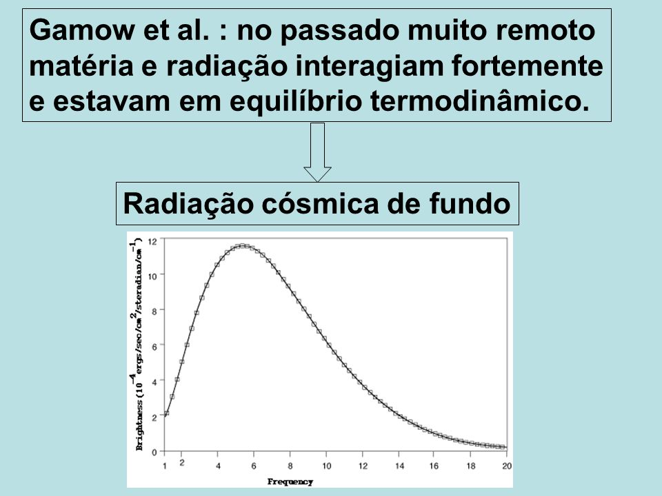 Gamow et al. : no passado muito remoto matéria e radiação interagiam fortemente e estavam em equilíbrio termodinâmico. Radiação cósmica de fundo
