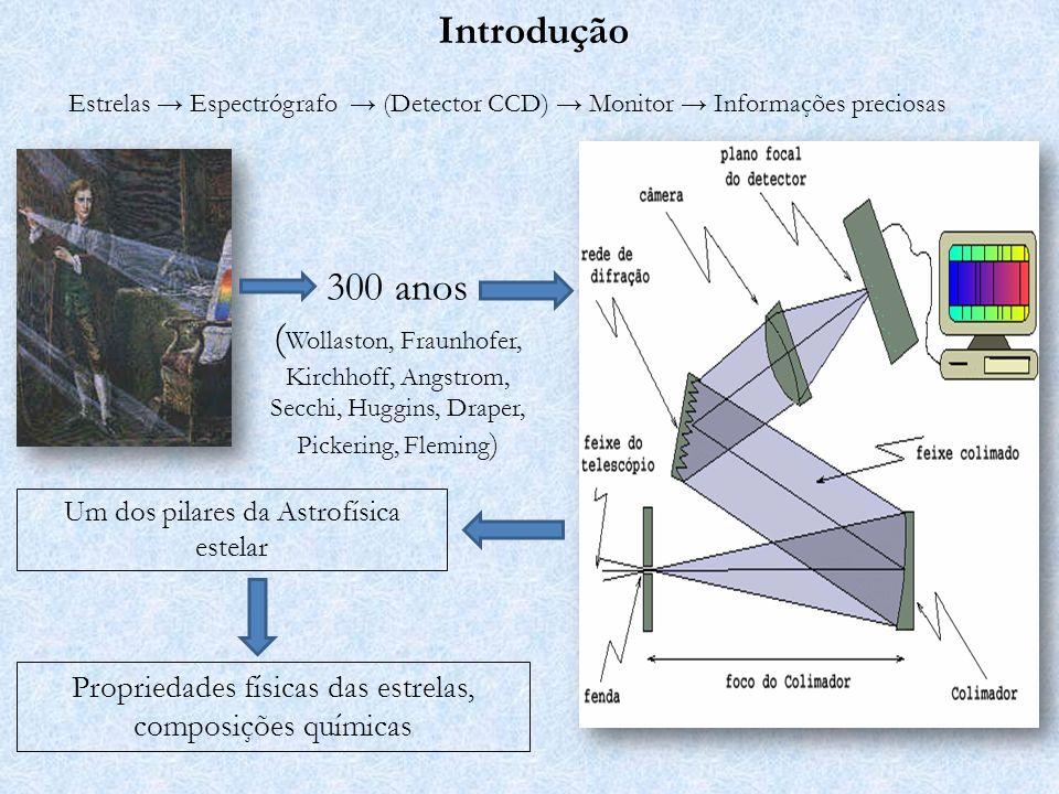 Espectros estelares Tratamento complexo (ETL ou não-ETL), quantificação dos coeficientes de absorção, diversos fenômenos de alargamento, efeito Zeeman, turbulência, etc, etc, etc..