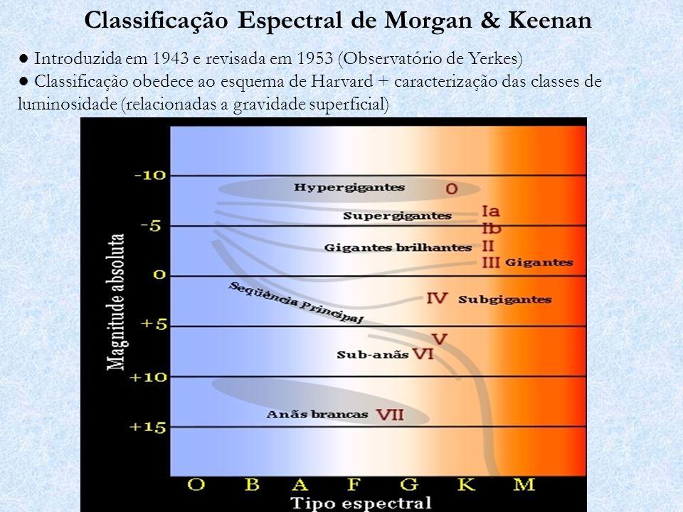 A fauna espectral III – Peculiaridades Estrelas Ap: Enriquecimento de elementos pesados > forte campo magnético Critério de classificação: Linhas metálicas incomuns para estrelas A.