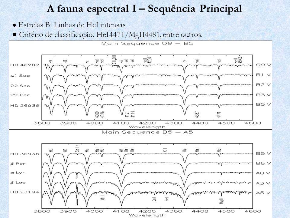 A fauna espectral III – Peculiaridades Estrelas Carbonadas (C): Forte enriquecimento C e elementos pesados Critério de classificação: Bandas: C 2, G-band(CH), CN, elementos processo-lento
