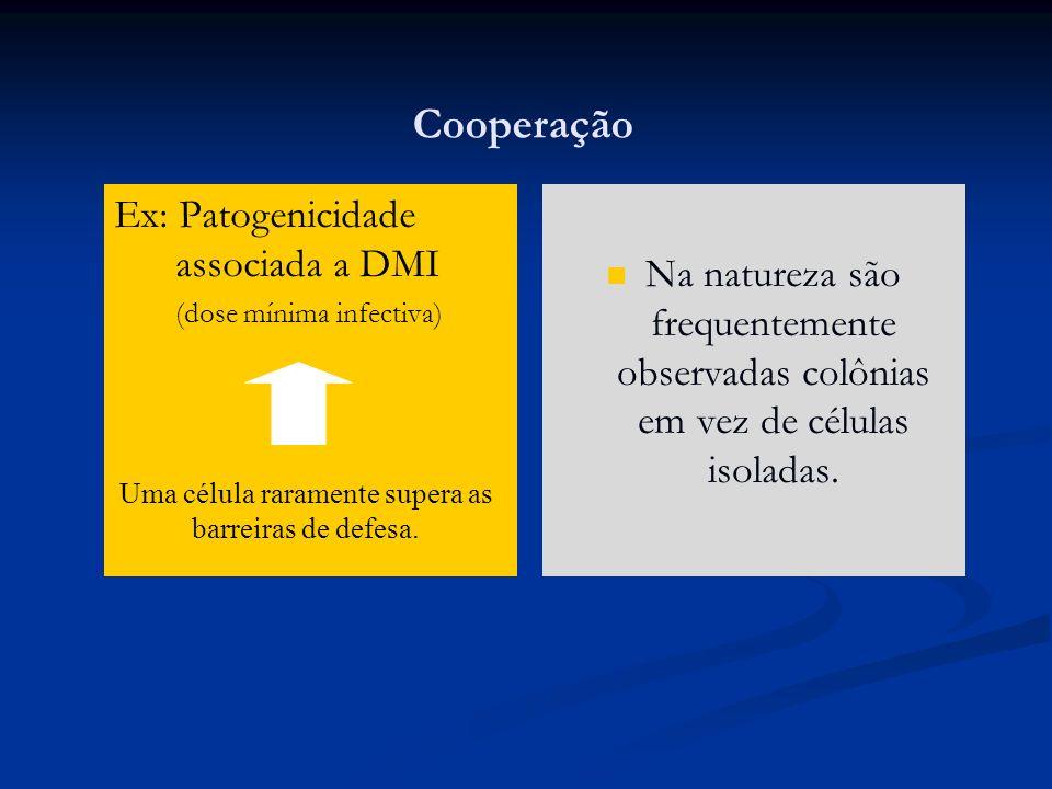 Ex: Patogenicidade associada a DMI (dose mínima infectiva) Na natureza são frequentemente observadas colônias em vez de células isoladas. Uma célula r