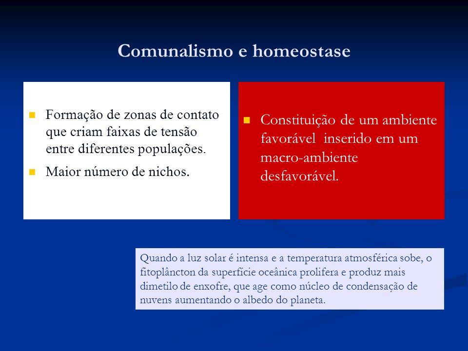 Comunalismo e homeostase Formação de zonas de contato que criam faixas de tensão entre diferentes populações. Maior número de nichos. Constituição de