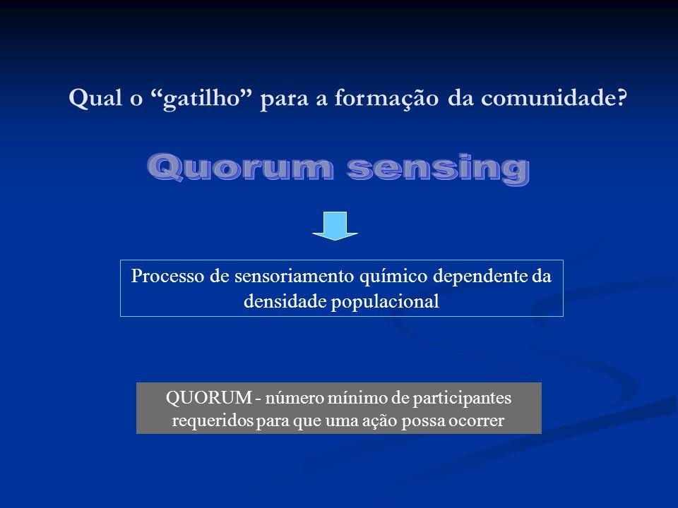 QUORUM - número mínimo de participantes requeridos para que uma ação possa ocorrer Processo de sensoriamento químico dependente da densidade populacio