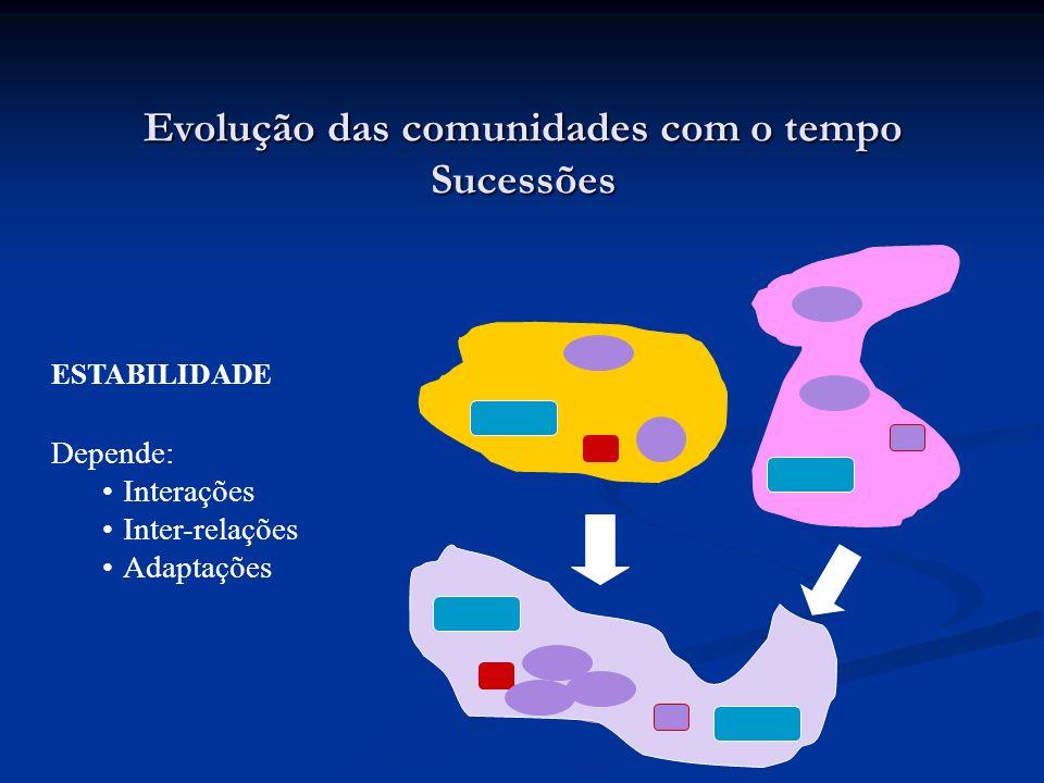 Evolução das comunidades com o tempo Sucessões ESTABILIDADE Depende: Interações Inter-relações Adaptações