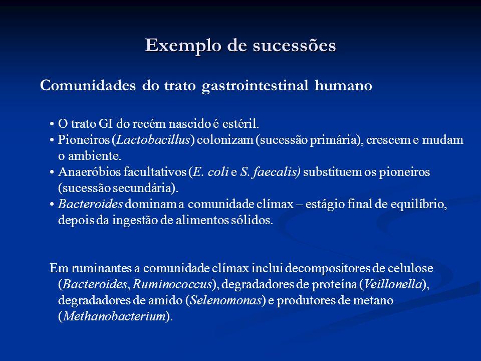 Exemplo de sucessões Comunidades do trato gastrointestinal humano O trato GI do recém nascido é estéril. Pioneiros (Lactobacillus) colonizam (sucessão
