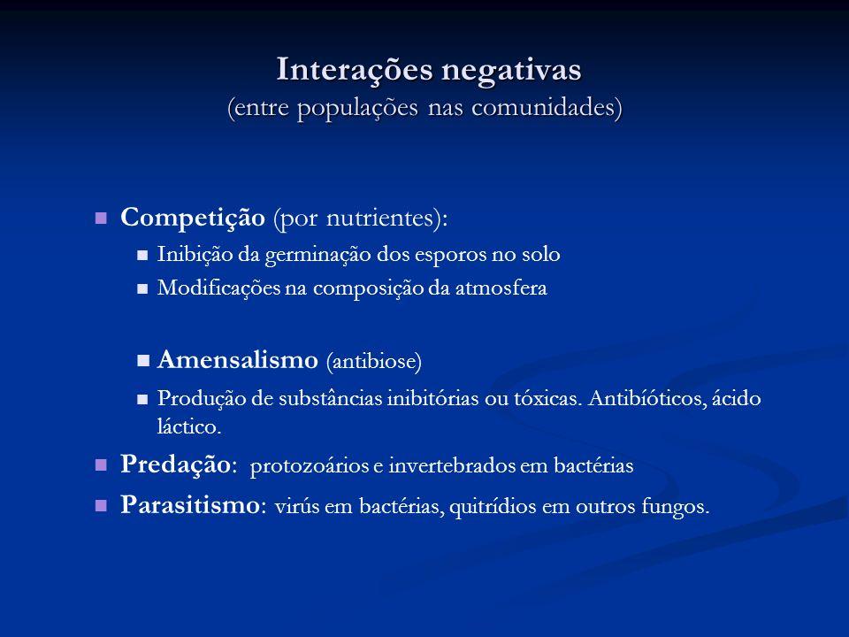 Interações negativas (entre populações nas comunidades) Interações negativas (entre populações nas comunidades) Competição (por nutrientes): Inibição