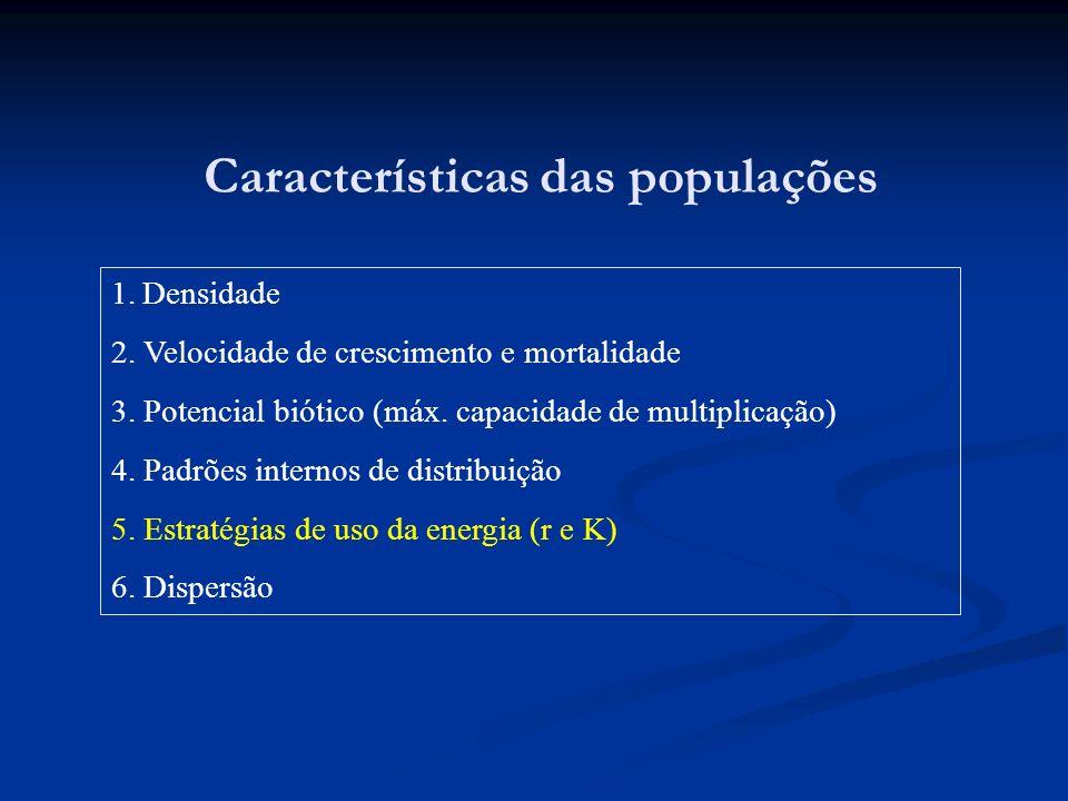 Características das populações 1.Densidade 2. Velocidade de crescimento e mortalidade 3. Potencial biótico (máx. capacidade de multiplicação) 4. Padrõ