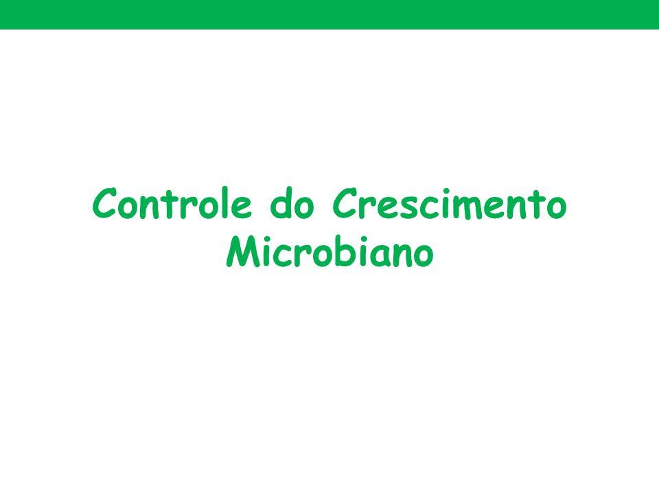 Surgimento de bactérias resistentes às drogas antimicrobianas.