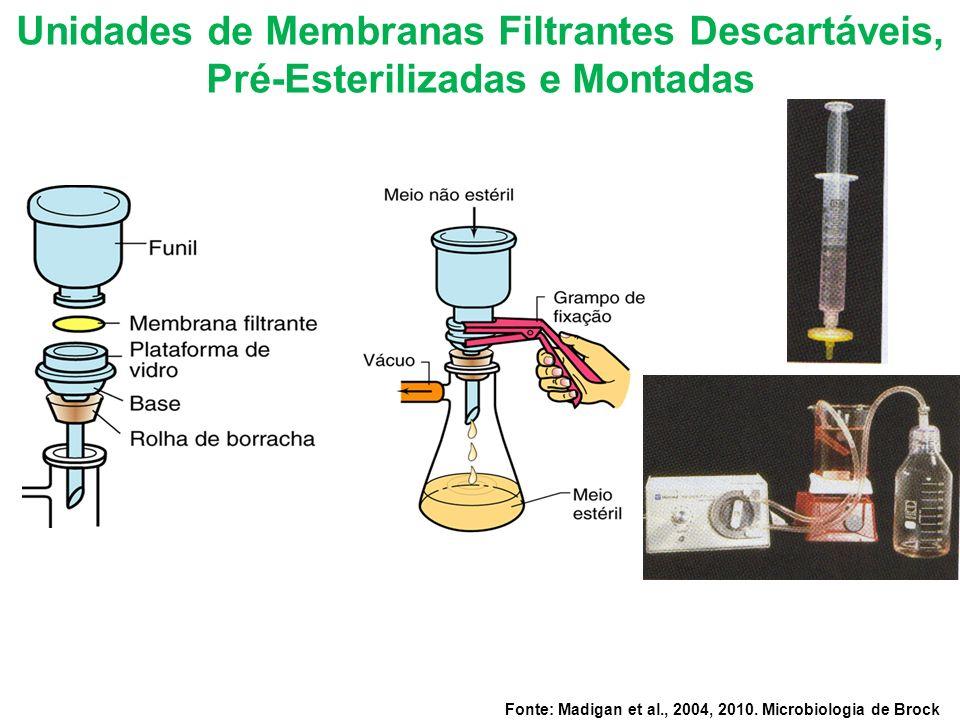 Fonte: Madigan et al., 2004, 2010. Microbiologia de Brock Unidades de Membranas Filtrantes Descartáveis, Pré-Esterilizadas e Montadas