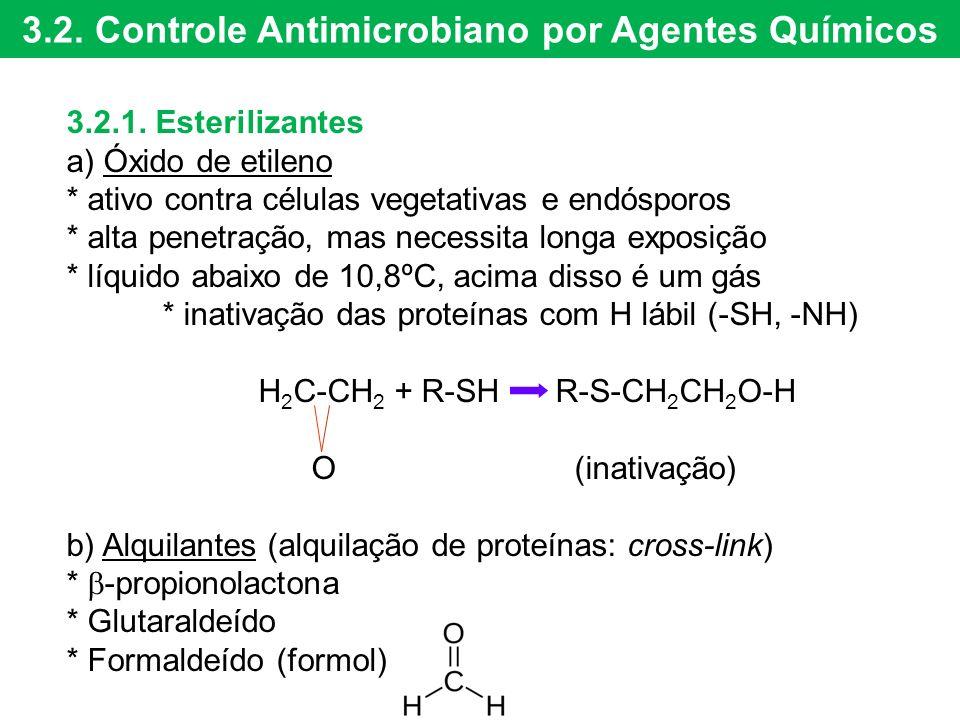 3.2.Controle Antimicrobiano por Agentes Químicos 3.2.1.