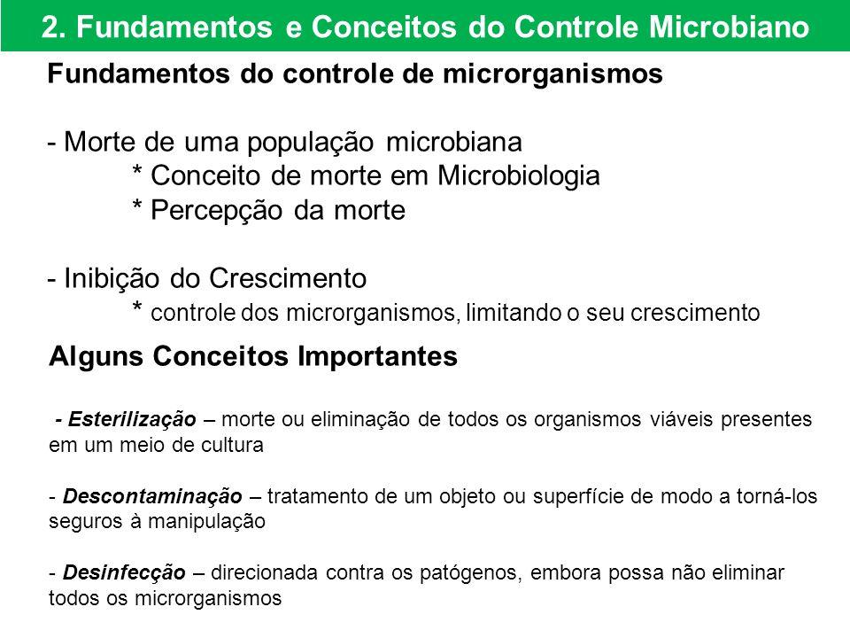 Fundamentos do controle de microrganismos - Morte de uma população microbiana * Conceito de morte em Microbiologia * Percepção da morte - Inibição do Crescimento * controle dos microrganismos, limitando o seu crescimento 2.