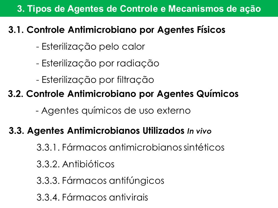 Interferon: * proteínas de baixo PM * inibem a multiplicação dos vírus por estimular a produção de proteínas antivirais * ligação a receptores de células não infectadas * específicos para cada tipo de célula e não de vírus * eficientes para vírus de baixa virulência * sua produção é induzida pelo vírus, pelo ácido nucleico viral ou pelo vírus inativado por radiação * substâncias antivirais produzidas por células animais 3.3.