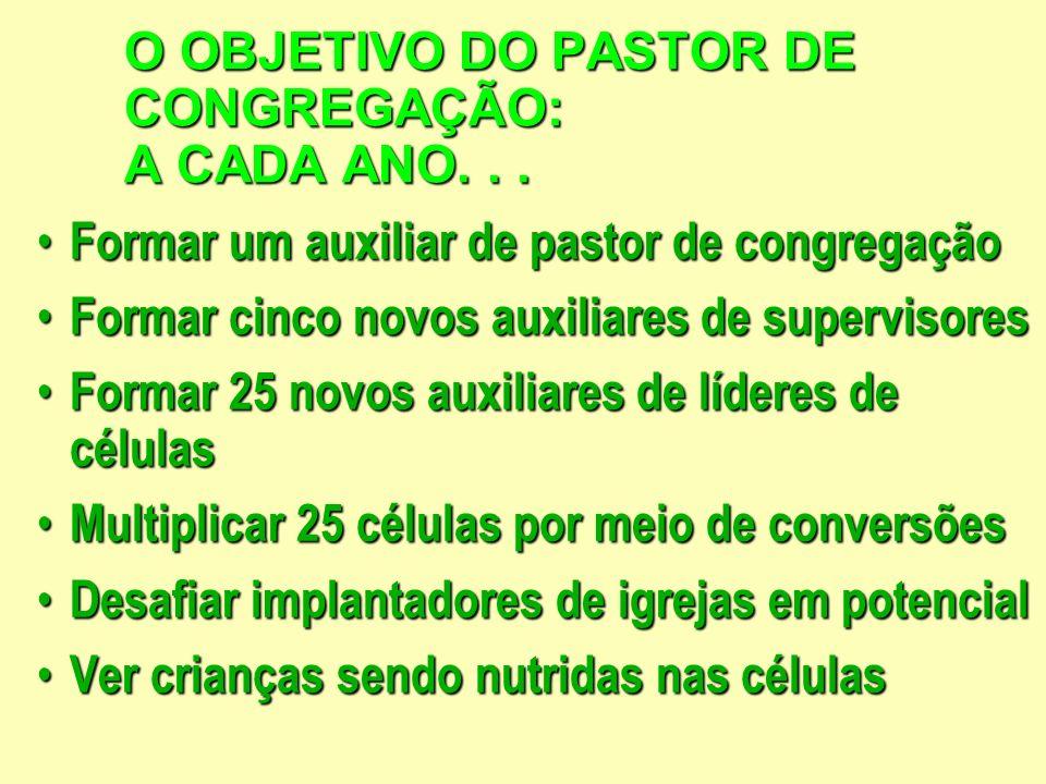 O OBJETIVO DO PASTOR DE CONGREGAÇÃO: A CADA ANO...