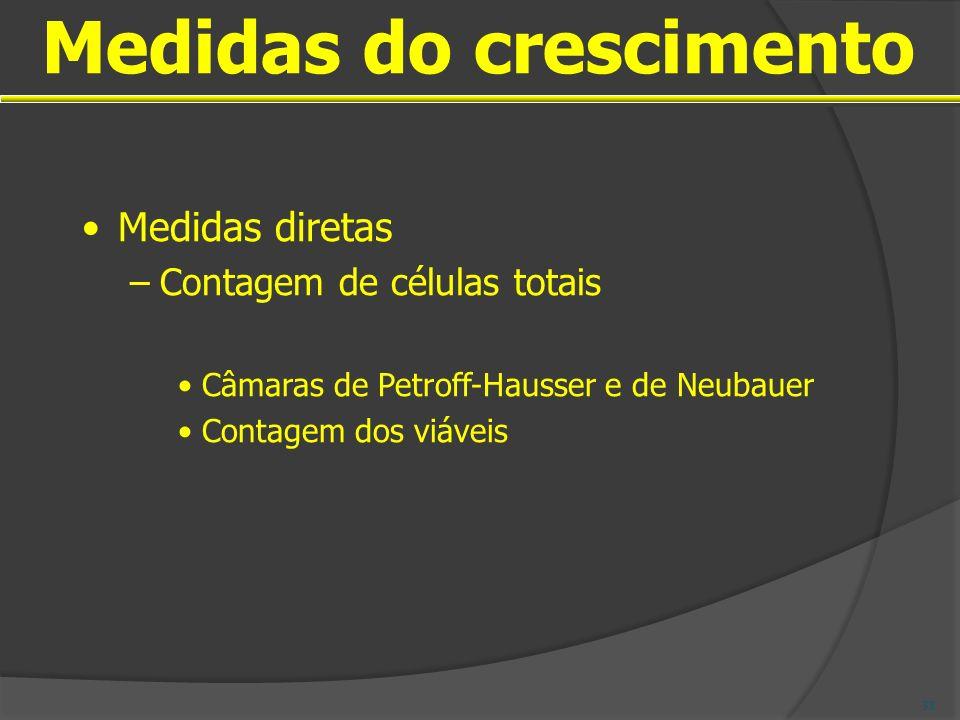Medidas do crescimento Medidas diretas –Contagem de células totais Câmaras de Petroff-Hausser e de Neubauer Contagem dos viáveis 38