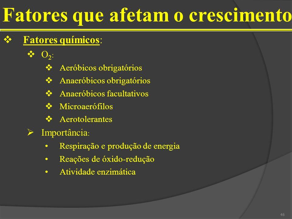 Fatores que afetam o crescimento Fatores químicos: O 2 : Aeróbicos obrigatórios Anaeróbicos obrigatórios Anaeróbicos facultativos Microaerófilos Aerot