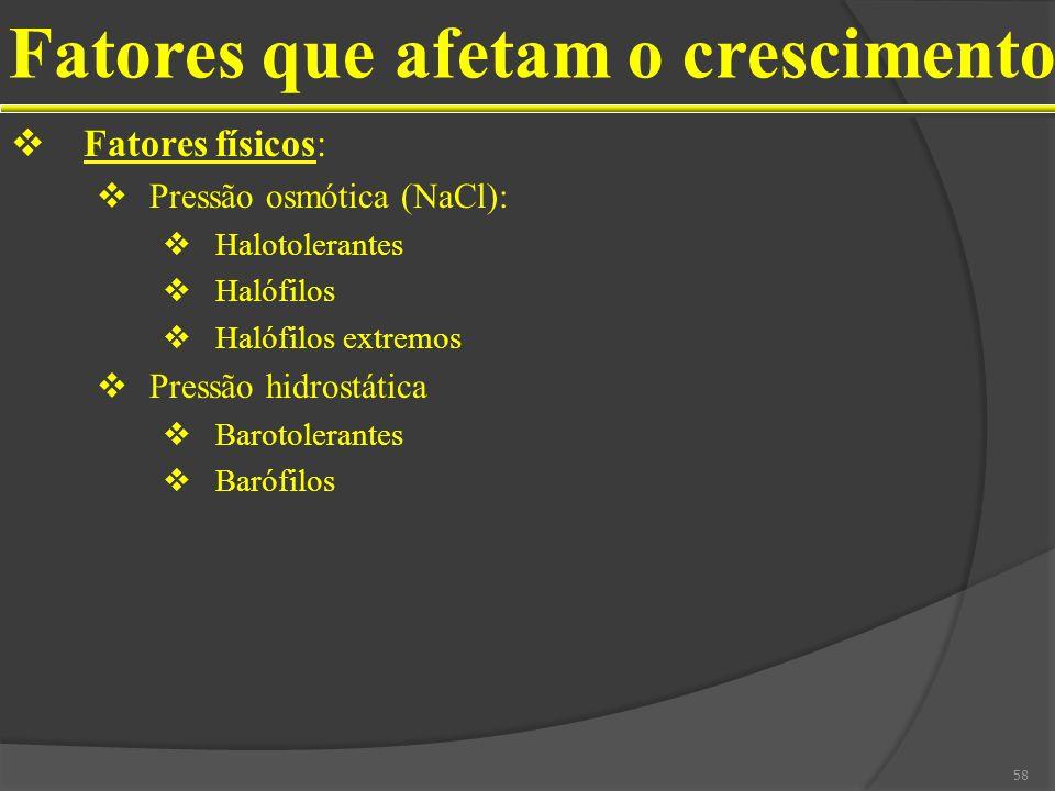 Fatores que afetam o crescimento Fatores físicos: Pressão osmótica (NaCl): Halotolerantes Halófilos Halófilos extremos Pressão hidrostática Barotolera
